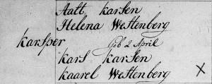 kasper karsen geboren 2 april 1810